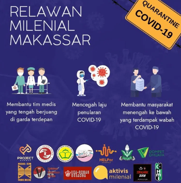 Relawan Milenial Makassar